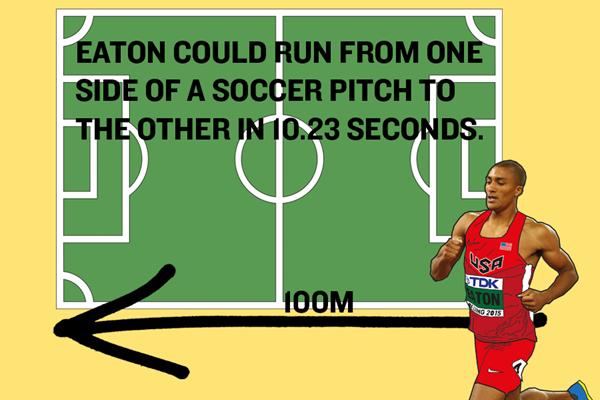 Ashton Eaton's World Record – 100m Graphic ()