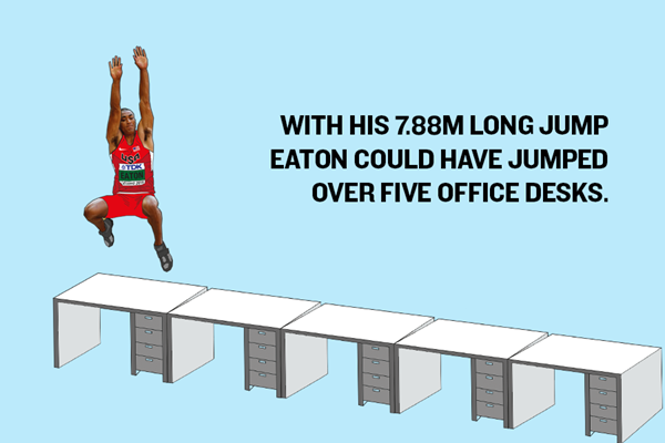 Ashton Eaton's World Record – Long Jump Graphic ()