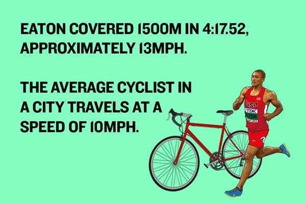 Ashton Eaton's World Record – 1500m Graphic ()