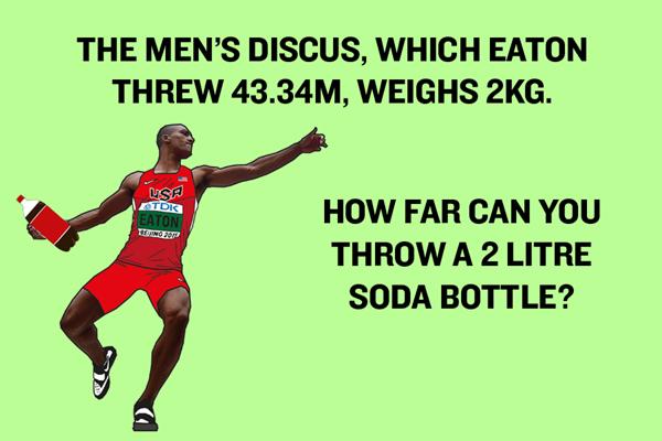 Ashton Eaton's World Record – Discus Graphic ()