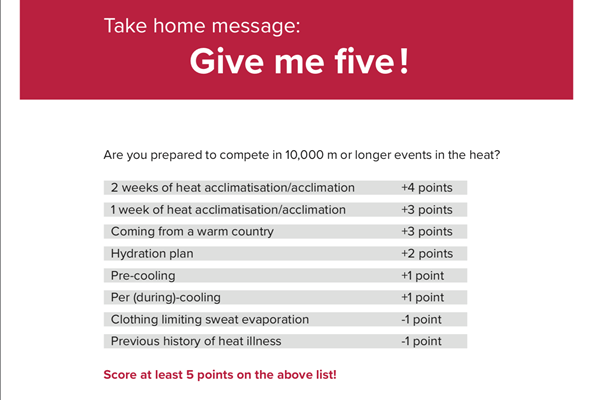Acclimatisation checklist (IAAF/Aspetar)