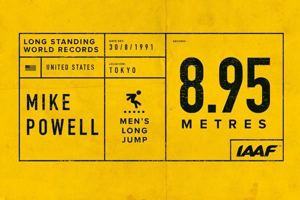 Men's long jump world record (IAAF)