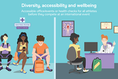Diversity, accessibility and wellbeing – accessible office/events or health checks for all athletes before they compete at an international event (Christel Saneh)