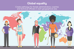 Global equality – creating pathways for female administrators, coaches and technical officials in each geographical area (Christel Saneh)