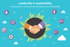 Leadership in sustainability – developing new commercial partnerships around sustainability (Christel Saneh)