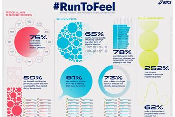 Run to Feel (ASICS)