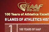 IAAF Centenary Historic Exhibition - Introduction (IAAF)