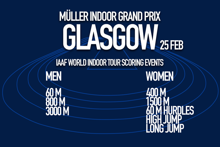 Scoring events for the Muller Indoor Grand Prix Glasgow 2018 (SPIKES)