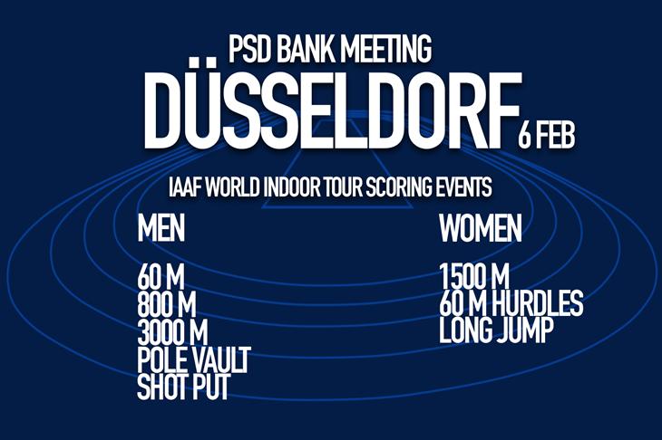 Scoring events for the Indoor Meeting Dusseldorf 2018 (SPIKES)
