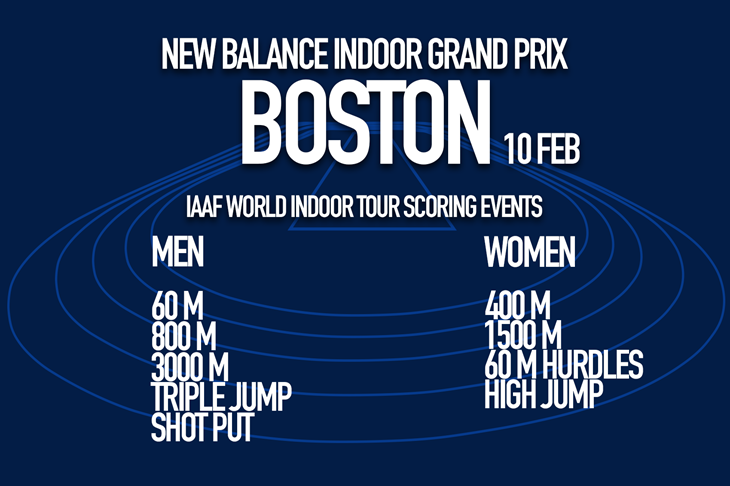 Scoring events for the New Balance Indoor Grand Prix Boston 2018 (SPIKES)