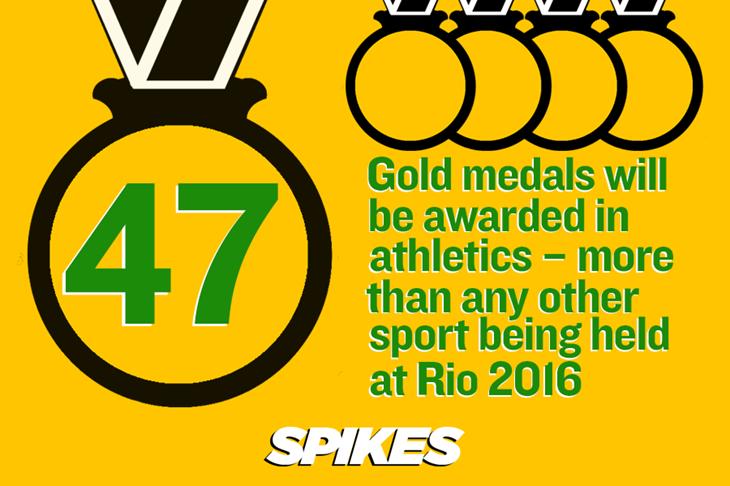 Rio Stats Gold Medals ()