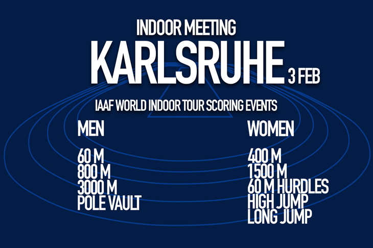 Scoring events for the Indoor Meeting Karlsruhe 2018 (SPIKES)