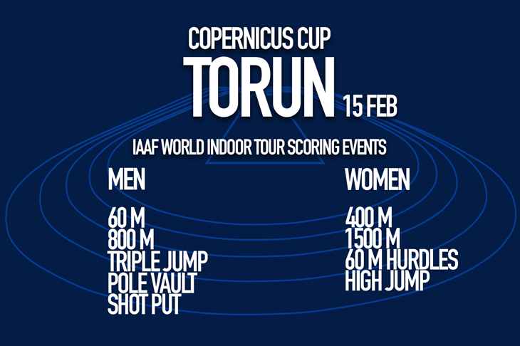 Scoring events for the Copernicus Cup Torun 2018 (SPIKES)