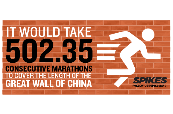 Great Wall Stat ()
