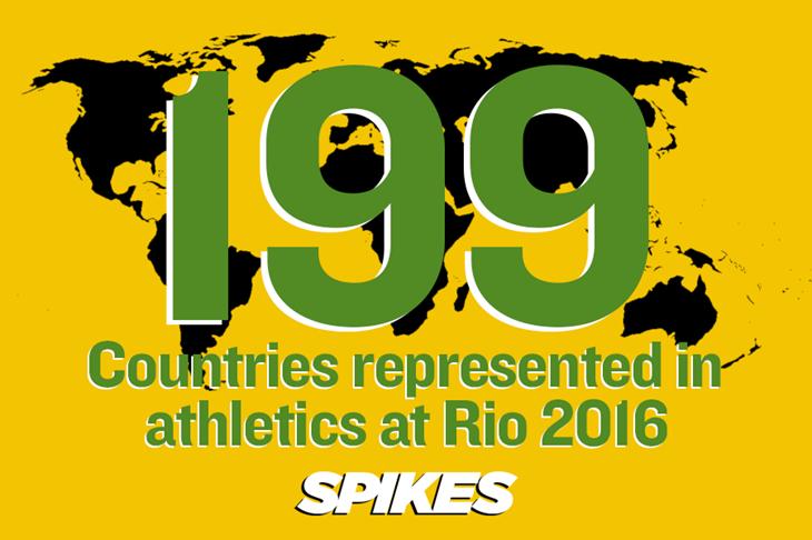 Rio Stats Countries ()