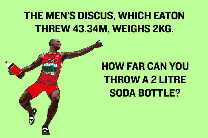 Ashton Eaton's World Record – Discus Graphic ()