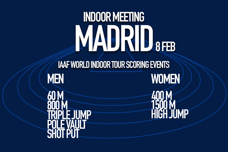 Scoring events for the Indoor Meeting Madrid 2018 (SPIKES)